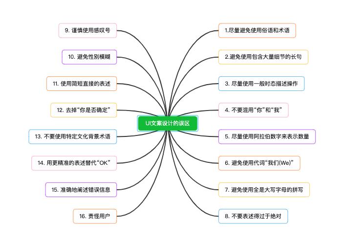 UI文案设计的误区